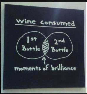 Wine brilliance